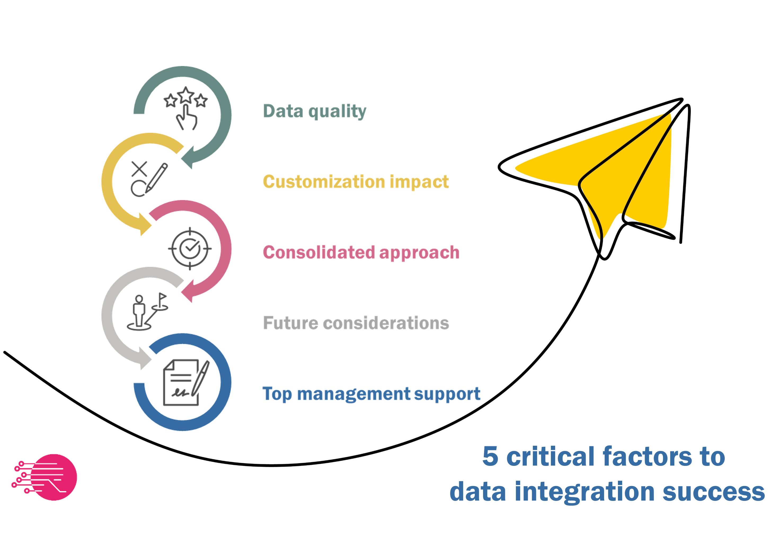 5-criteria-successful-data-integration-infographic