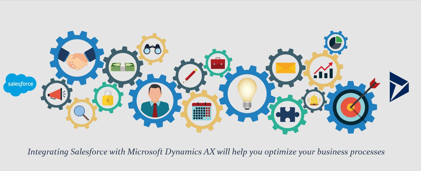 Best Salesforce Microsoft Dynamics AX integration to optimize business processes