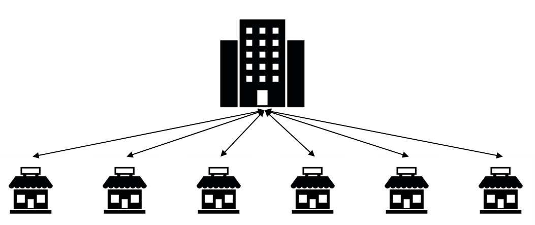 HQ-Retailers-data-replication.png