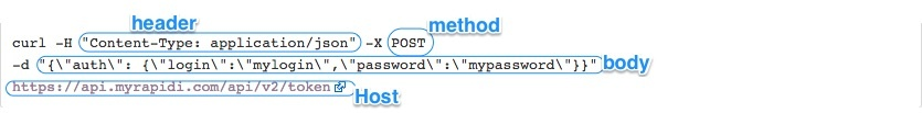MyRapidi_API_Curl.jpg