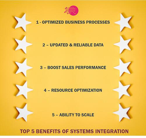 TOP 5 BENEFITS OF SYSTEMS INTEGRATION