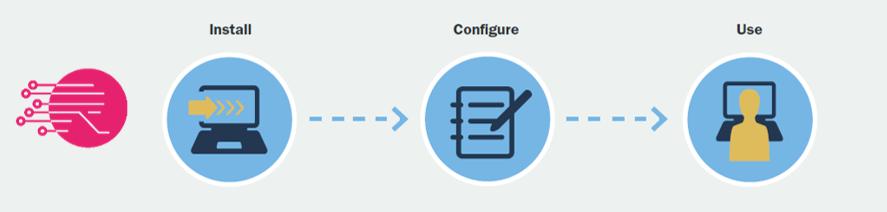 blog-salesforce-erp-connectors