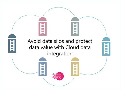 data value data integration.png