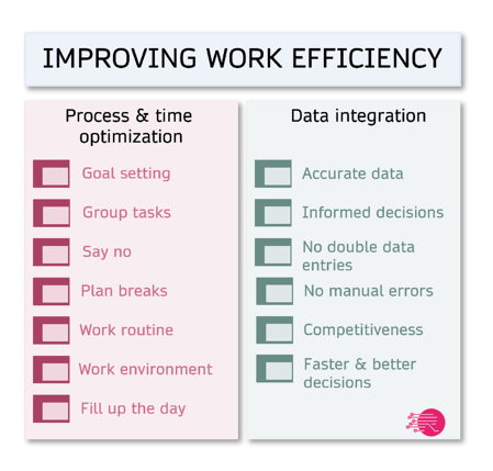 data-integration-work-efficiency - how to
