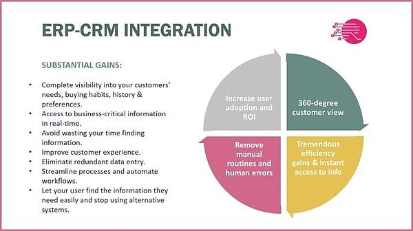 RapidiOnline uses the best data integration method to reap the benefits of ERP-CRM integration