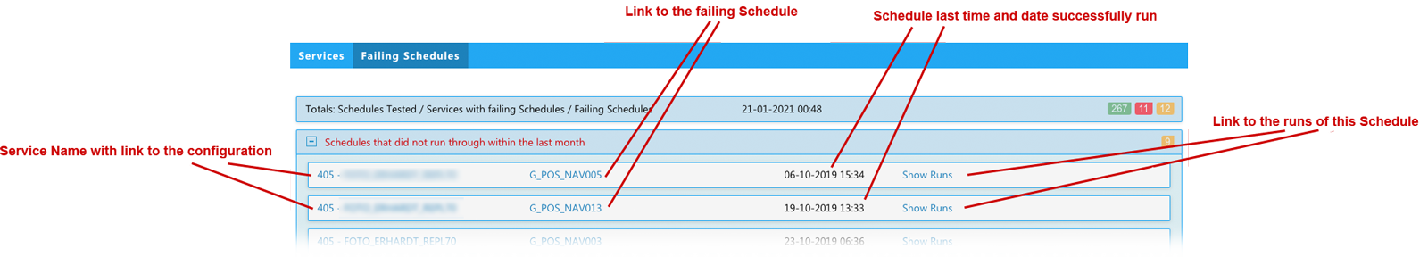failing schedules details