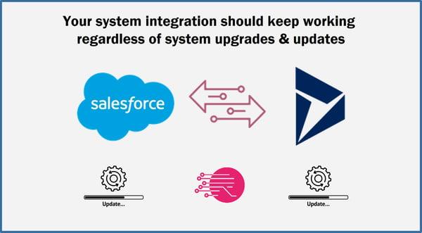 system upgrades system integration
