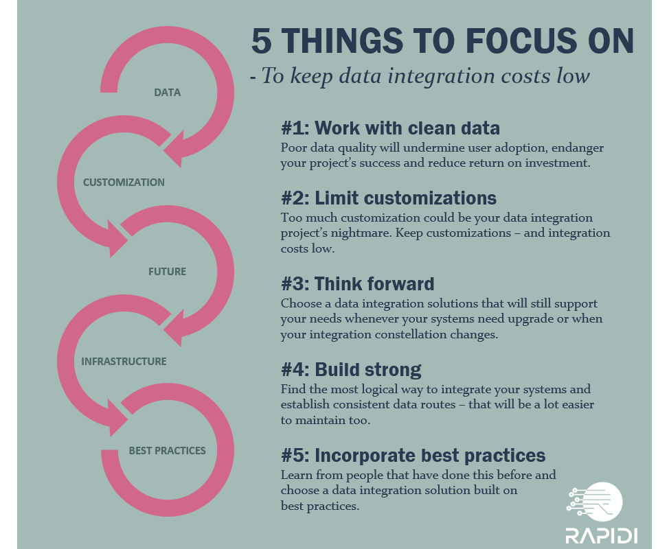 5 things to focus on to keep data integration costs low infographic
